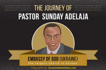 Sunday-Adelaja-Infographic-1