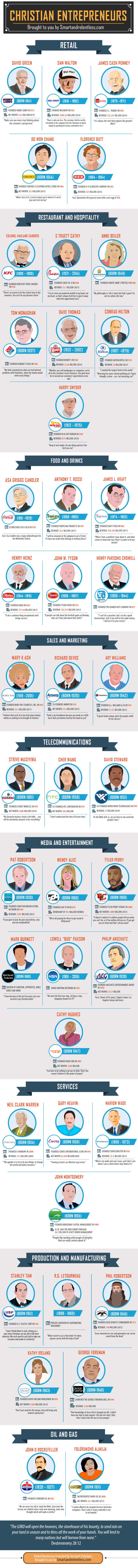 biz-infographic